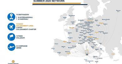 Aeroporto di Cagliari, Voli aerei estate 2020